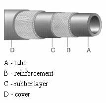 Common construction of fuel hose